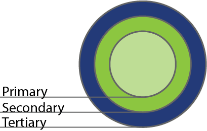 BlogGraph