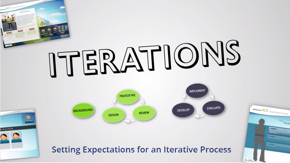 Iterations: Setting Expecations for an Iterative Process | SAM