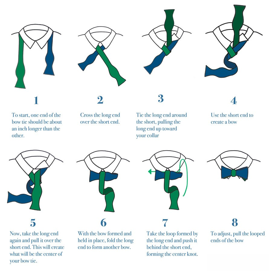 bow_tie_example_elearning.jpg