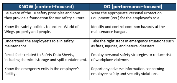 ID Essentials content performance table.png