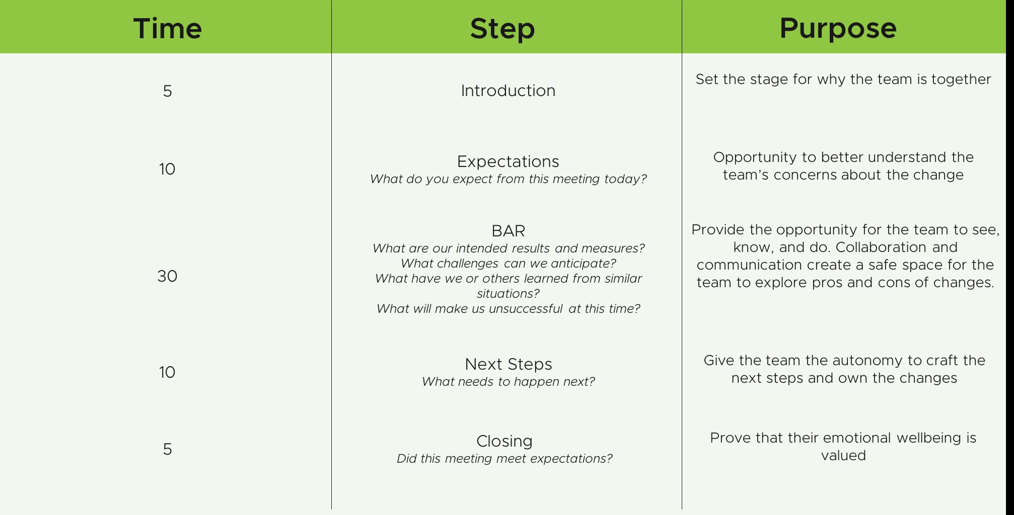 chart blog 2