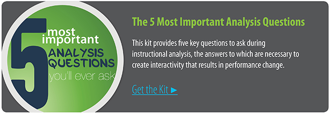 Analysis Kit